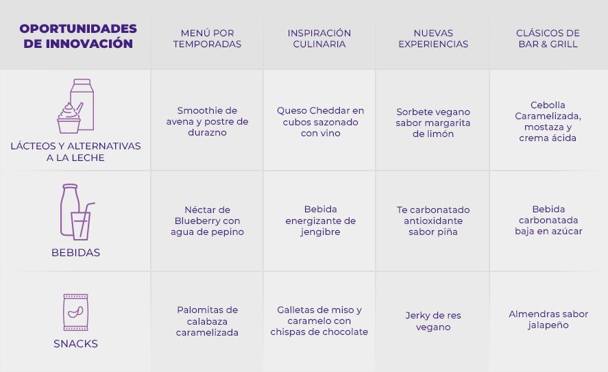 ideations-desktop-table