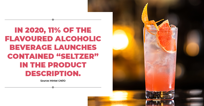 """In 2020, 11% of the flavoured alcoholic beverage launches contained """"Seltzer"""" in the product description"""