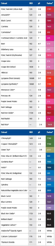 chart-colors-left