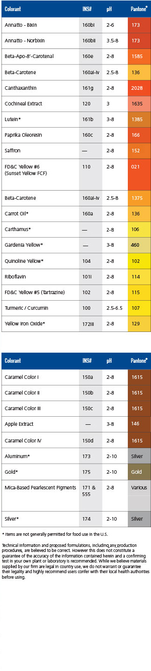 chart-colors-right
