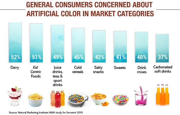 mondelez-all-consumers