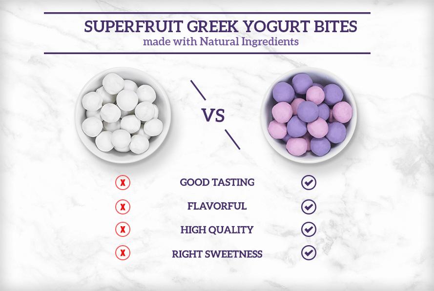 superfruit-greekyogurt-bites