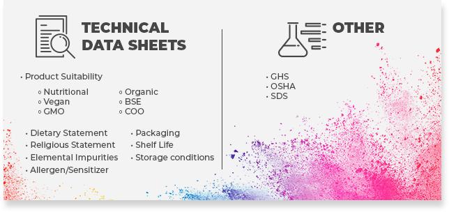 technical-data-sheet