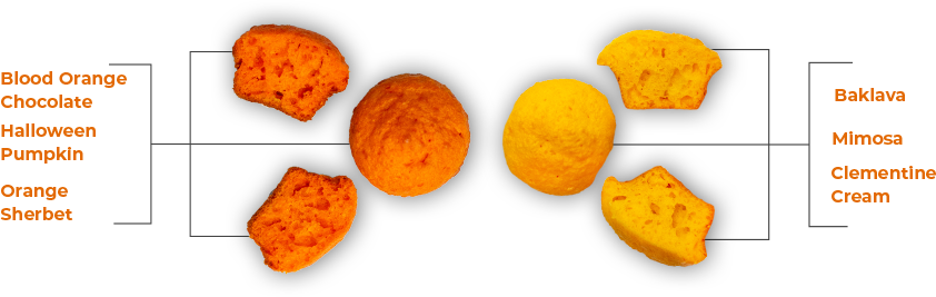 muffin-orange-section